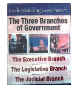 Understanding Government: The Three Branches of Government