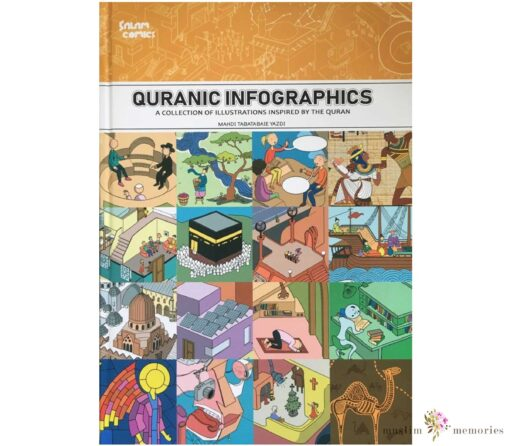 Quranic Infographics - A Collection of Illustrations Inspired by the Qur'an